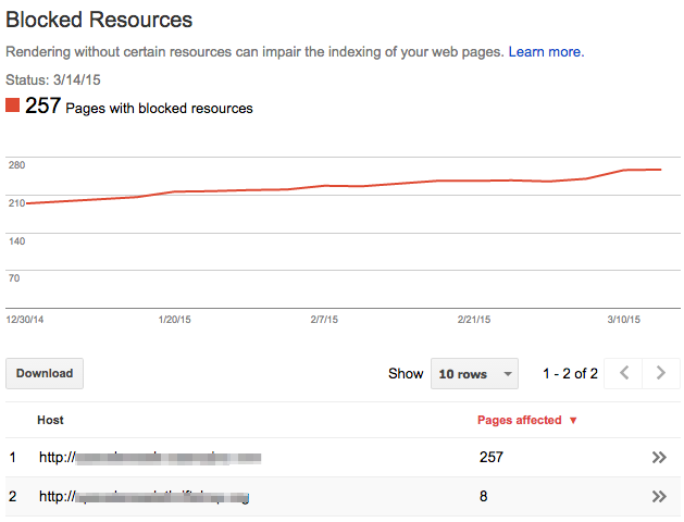آموزش Blocked Resources در گوگل وبمستر